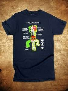 OFFICIAL LICENSED MINECRAFT CREEPER ANATOMY NAVY MENS T SHIRT SM 3XL